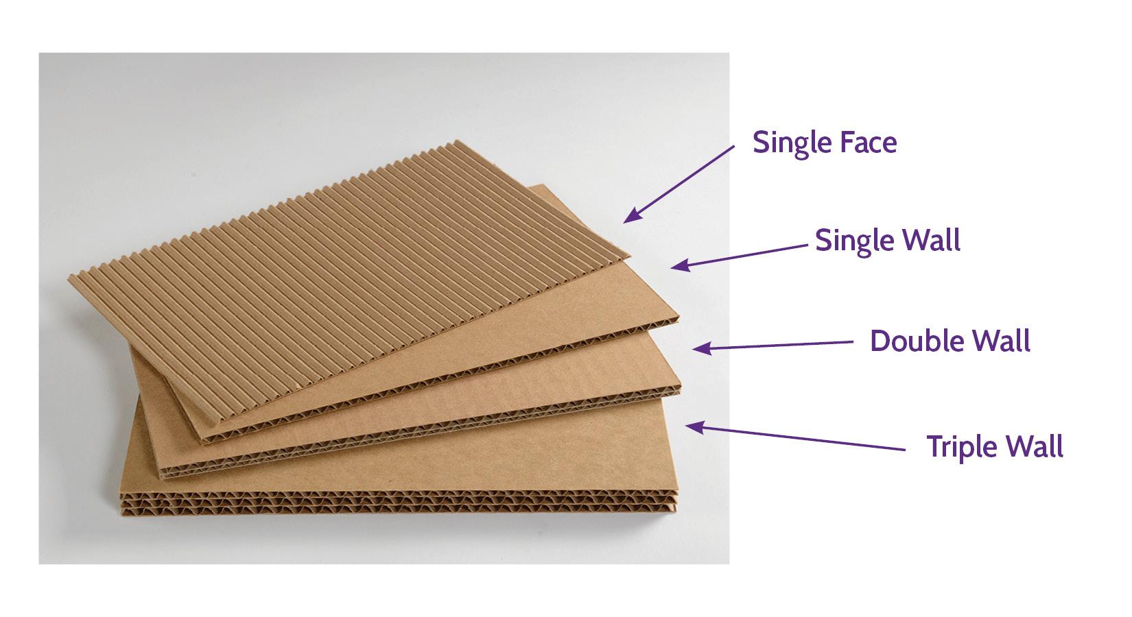 Corrugated Cardboard Characteristics